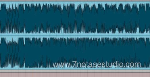 Forma de onda de una mezcla estéreo con un limitador en el master.