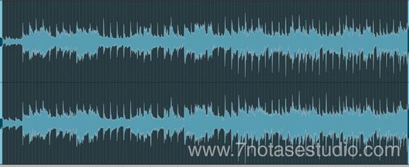 Forma de onda de una mezcla estéreo sin un limitador en el master.