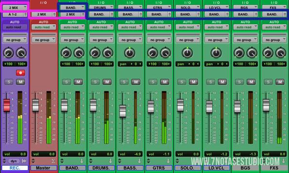 Grabación de la mezcla a un canal usando Sub grupos