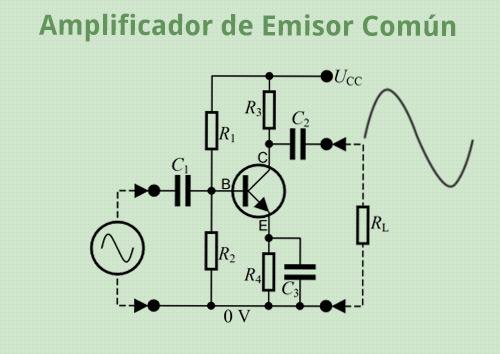 Etapa de ganancia: Amplificador de emisor común.
