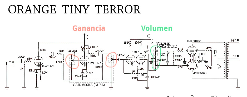 Diferencia Volumen y ganancia circuito de un Orange Tiny Terror