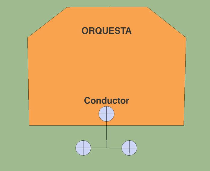 Arbol Decca: Técnica de microfonía
