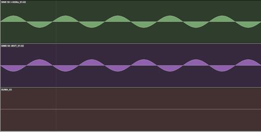 Suma de ondas invertidas en polaridad