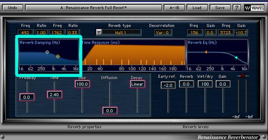Damping en las altas frecuencias