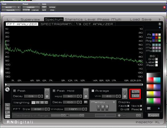 Analizador FFT en modo lineal