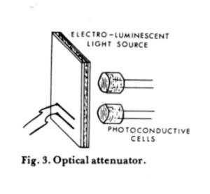Celda óptica compresor