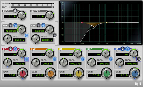 Uso de ecualización sustractiva sobre las voces soporte, se observa una atenuación en la zona de medios bajos 200-400 Hz.