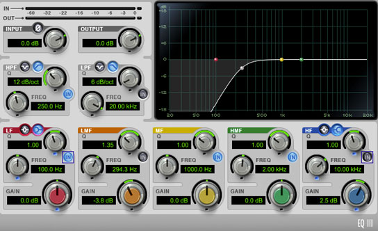 Ejemplo del uso de un filtro pasa altos en voces de soporte o coristas.