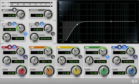 Ejemplo del uso de un filtro pasa altos en una voz lider o principal.