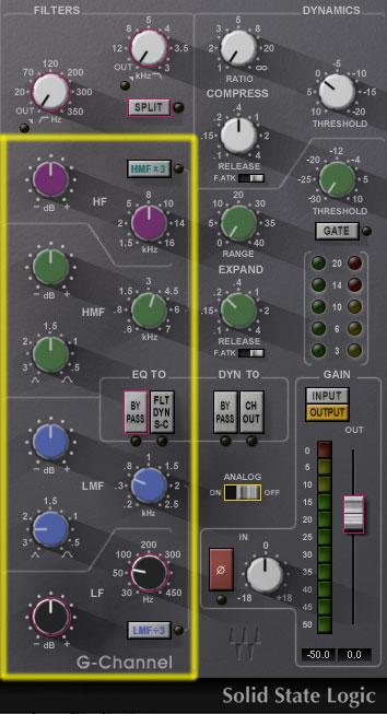 Vista del canal SSL G4000 con la sección de ecualización resaltada en amarillo.
