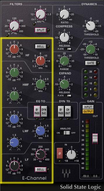 Vista del canal SSL E4000 con la sección de ecualización resaltada en amarillo.