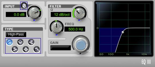 Ejemplo del filtro pasa altos usado tanto para el Ride, como el hi hat.