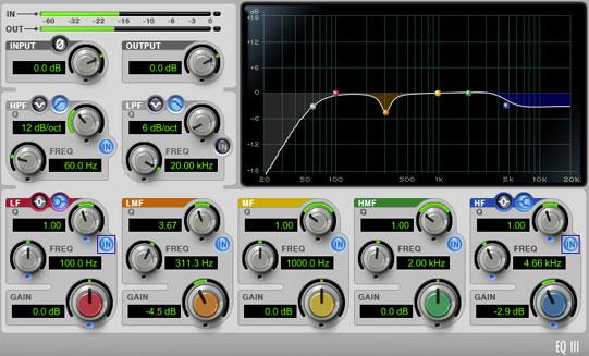 Ejemplo de curva de ecualización para el canal de Room, en este caso la cantidad de altas frecuencias era excesiva para la mezcla y por eso la atenuación.